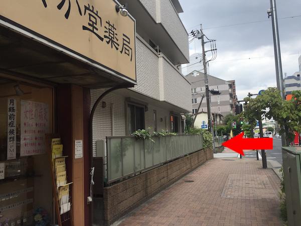 京浜伏見稲荷神社 アクセス