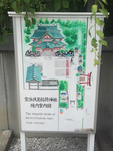京浜伏見稲荷神社 案内