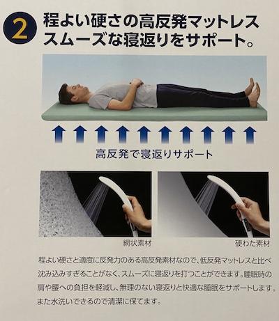 トゥルースリーパーの寝心地検証!人気の低反発マットレスで睡眠の質は変わるのか